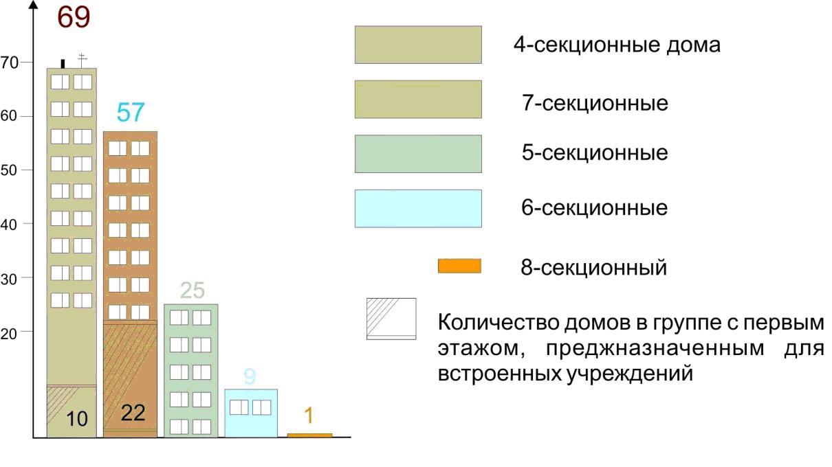 Девятиэтажка хрущевка серия дома